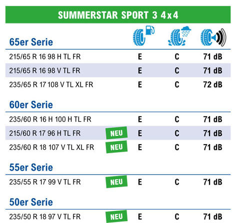 Summerstar Sport 3 4x4 bei point S